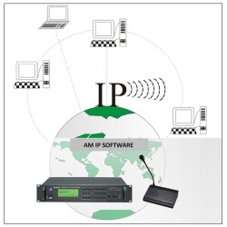 Acheter AM-IP SOFTWARE, RONDSON